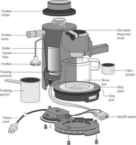 Espresso Maker Repair