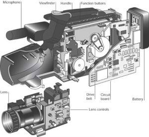Video Camera Repair