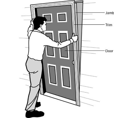 Home Interior Repairs | How To Repair Home Interiors